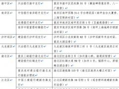 重庆已有53家互联网小贷公司 半数接入征信系统