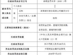 浙商银行股份有限公司重庆分行信贷资金空转,虚增存贷款规模